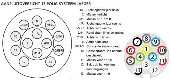 Jaeger stekker: wat is het \